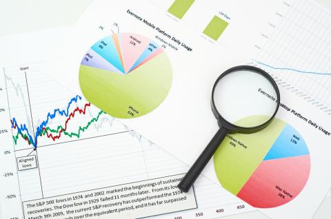 Financial Translation services share analyses
